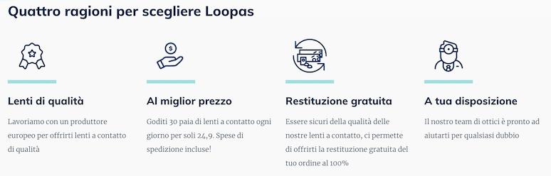 fattori differenzianti per la landing page di loopas