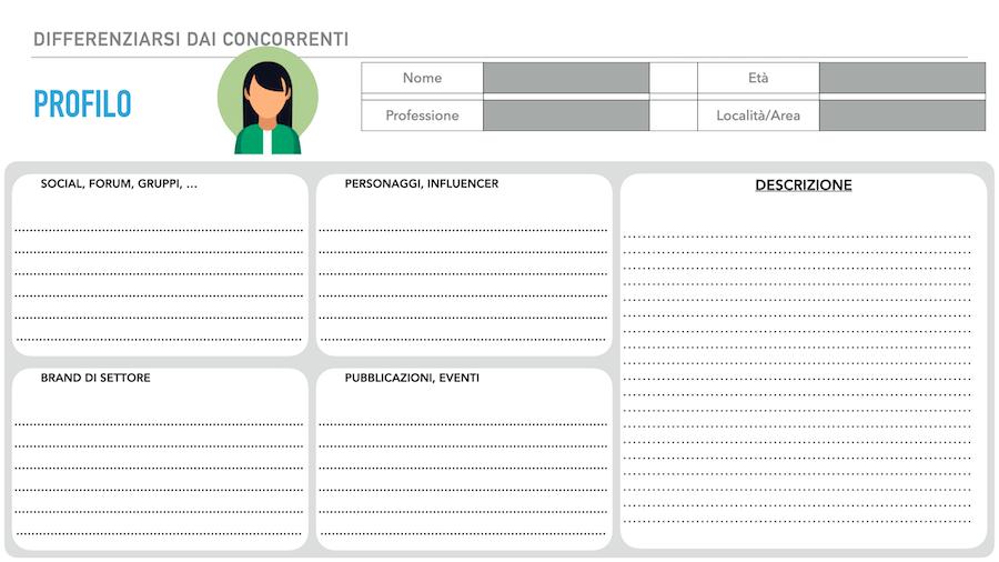 Delineare le caratteristiche salienti di un profilo cliente consente di elaborare un'offerta commerciale più specifica e coerente